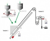 Сontrol system of mix material feeding in the gas oven